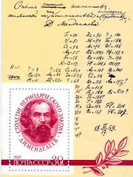 Mendeleev Periodic Table 1871 History Of The Periodic Table