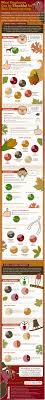 Resume Trends 84 Best 2012 Job Market Trends Images On Pinterest Job Search