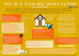 Basic Home Design Tips Infographic Top 4 Tips For Basic Home Security Home Improvement