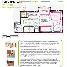 kindergarten floor plan layout centers for pre kindergarten classrooms figure 3 schematic