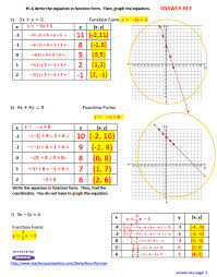 linear equations worksheet u2013 create a table of values and graph