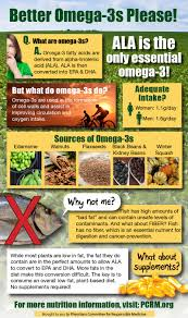 essential fatty acids the physicians committee