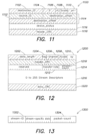 patent us7949777 communication protocol for controlling transfer