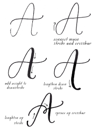 hand lettering tutorial introduction to lettering alisa burke