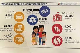 comfortable life what simple comfortable filipino life looks like according to