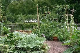Potager Garden Layout Potager Garden Plan Hydraz Club