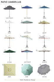 Umbrellas For Patios by Best 25 Outdoor Umbrellas Ideas On Pinterest Cushions For