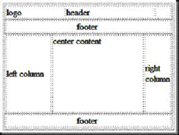 website layout using div and css css layouts oh the humanity by steve guttman expression web