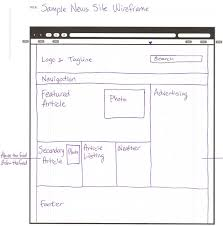 week 2 using grids for web layout design layout urlnextdoor com