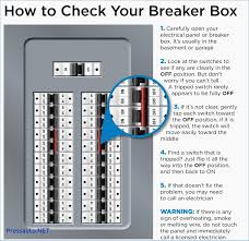 breaker sub panel wiring diagram wiring diagram weick