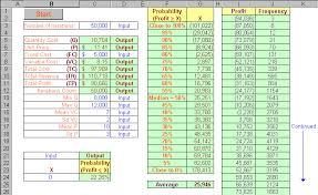 Monte Carlo Simulation Excel Template Vba12 Monte Carlo Simulation