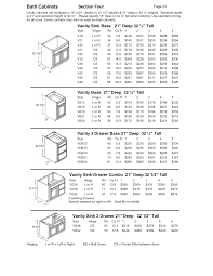 Kitchen Cabinet Height Standard Common Vanity Sizes Vanity Collections