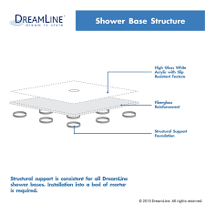 dreamline slimline 36 in x 36 in single threshold shower base