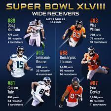 Seahawks Super Bowl Meme - the digital super bowl digital sport