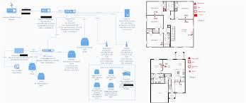 splendid design inspiration wiring home network diagram fine