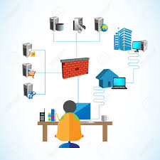 Home Network Design Software Software Engineer Analyst Or Admin Working With System Network