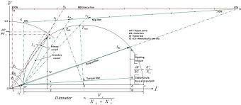 circle diagram wikipedia
