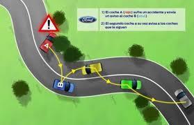 hotmail y los mensajes en el movil sistemas de detección en los coches para evitar accidentes