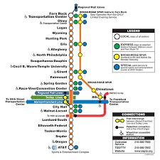 septa map septa broad line map