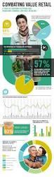 sustainable thanksgiving infographics u2014 valerie rausch