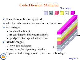 Multiplex Definition Time Division Multiplexing Ppt Video Online Download