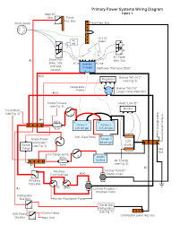 house wiring using inverter u2013 the wiring diagram u2013 readingrat net