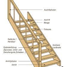 treppe bauen kleine treppe selber bauen simple spielturm und bauen fr