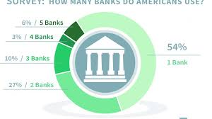 are banks open on thanksgiving day 2015 gobankingrates
