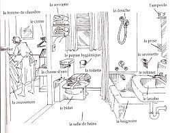 vocabulaire de la chambre hôtel vocabulaire
