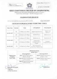 03052017time table for b tech i year r 16 ii sem ii mid term exams may 2017 jpg