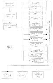 patent us6418424 ergonomic man machine interface incorporating