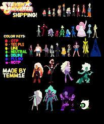 Mega Meme - blank meme steven universe mega shipping chart by temm1e on