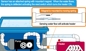 Bathtub Water Level Sensor Tubs U0026 Spas Standex Electronics