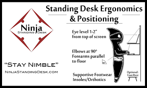 Ergonomic Standing Desk Setup Great Ergonomic Standing Desk Setup Best Images About Cubicle