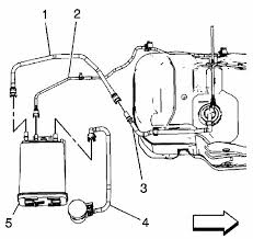 2007 gmc canyon trailer wiring diagram wiring diagram simonand