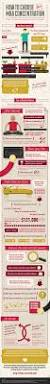 11 best gmat infographic images on pinterest business