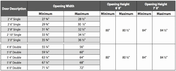 Standard Height Of Interior Door 48 Standard Interior Door Sizes