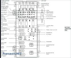 1998 jeep grand cherokee fuse box diagram panel location auto um size of layout wiring wrangler