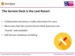 Changegear Service Desk Webinar Your Service Desk Is Dying