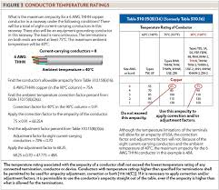 Nec Ampacity Table by Sizing Conductors Part Xiv Ec Mag