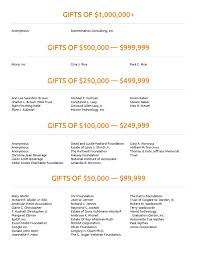 generosity by summit publishing issuu