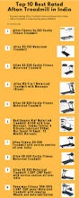 best 25 top rated treadmills ideas only on pinterest treadmills