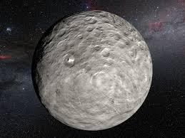 how to find ceres the nearest and brightest dwarf planet at its