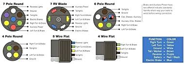 utility trailer lights wiring diagram also wiring diagram utility