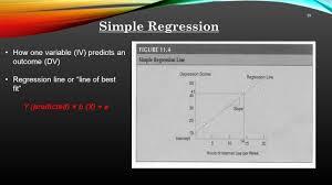 correlational designs ppt video online download 19 simple regression
