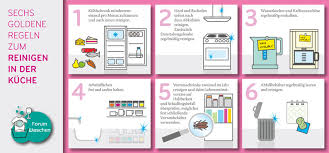 küche putzen wohnung küche bad und wc richtig putzen
