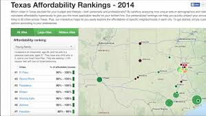 which state has the lowest cost of living take a look at very specific cost of living maps for texas texas