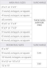 Area Rug Size Standard Area Rug Size Roselawnlutheran