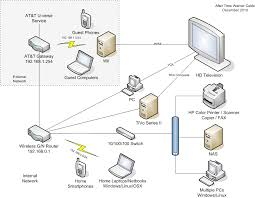 Home Network Wiring Design How To Extend Your Hdmi Cables U2013 Diy Tech U2013 Readingrat Net