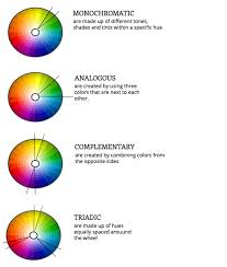 how colors can enhance memory performance u2013 the edynco blog